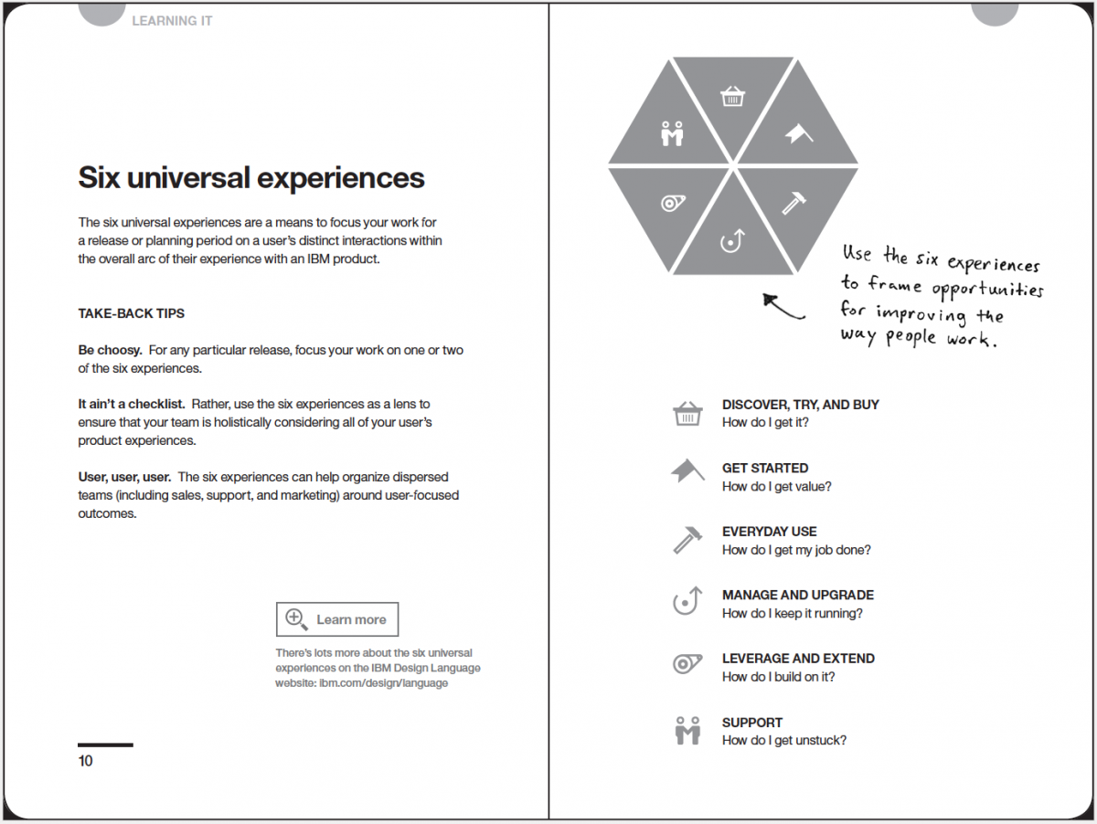IBM_Design_Thinking_spread1.png